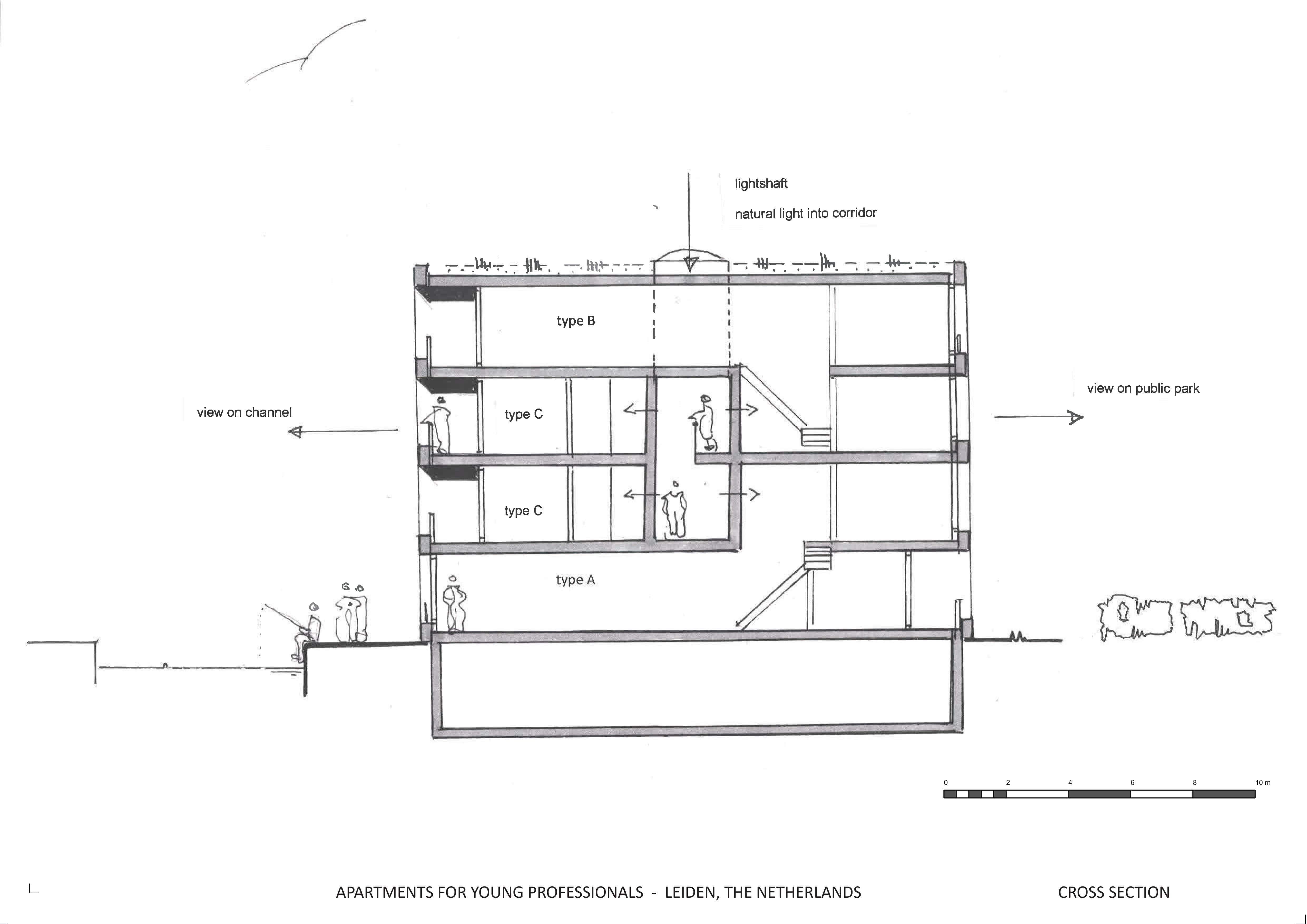 cross section block waardgarcht splinter architecten}