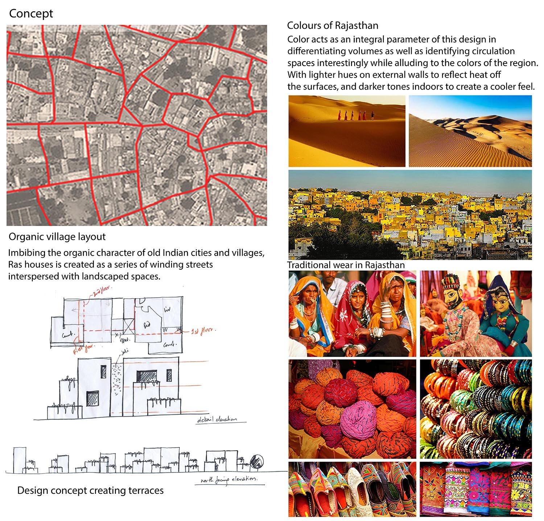 Concept Sanjay Puri Architects}