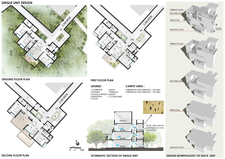Unit Design Sanjay Puri Architects}