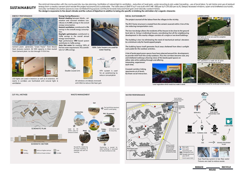 Sustainability Sanjay Puri Architects}