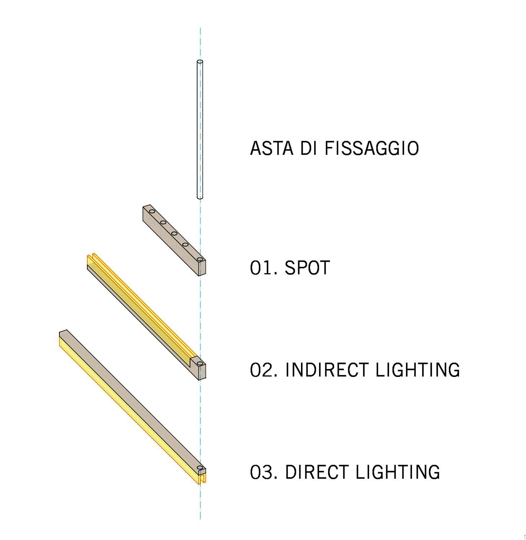 gli elementi compositivi di Trittico AF*Design/3F Filippi}