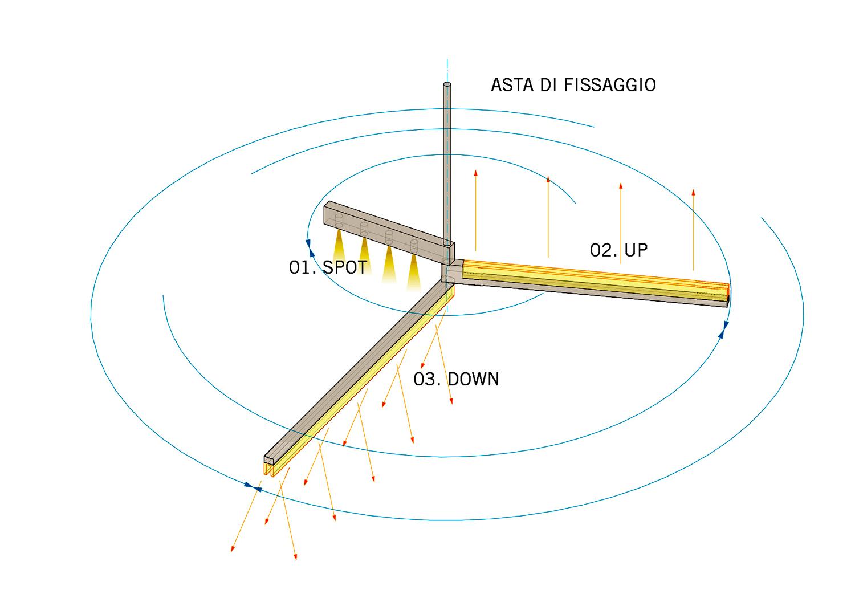 aggregazione AF*Design/3F Filippi}