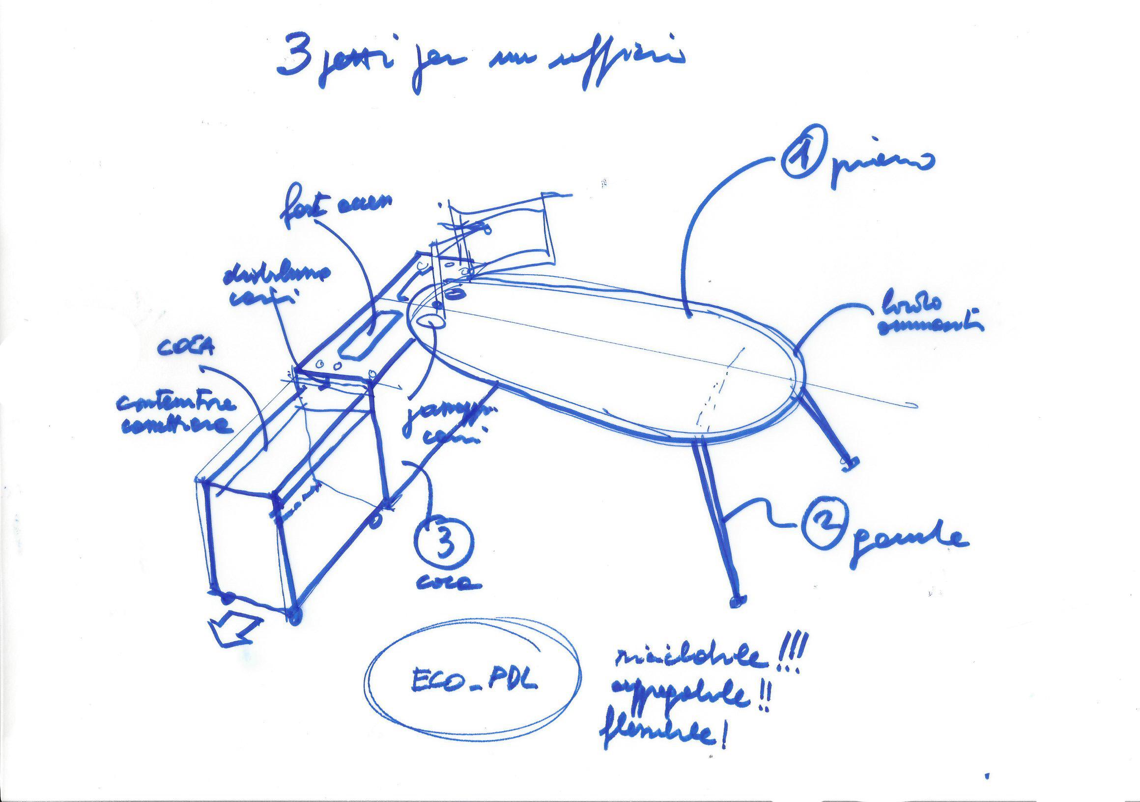 Concept Frigerio Design Group}