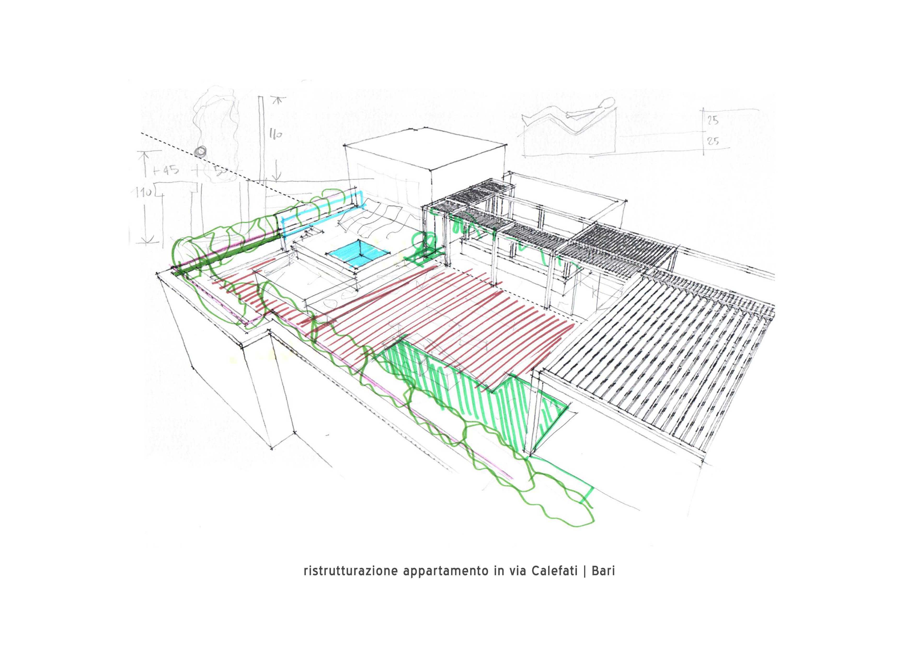 Concept terrazzo Piero Russo}