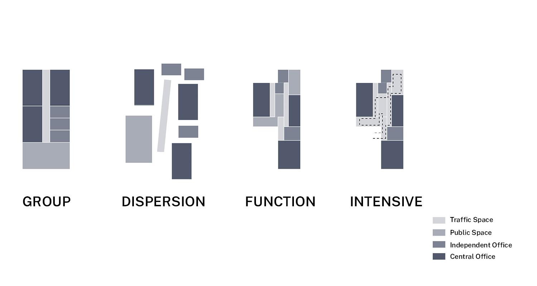 Process Diagram Shanghai ORIA Planning & Design Co., Ltd.}