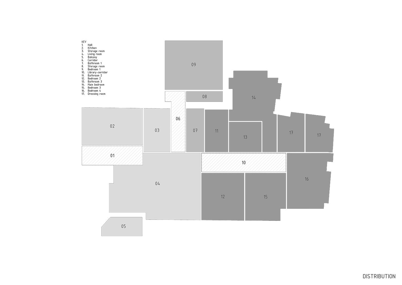 Distribution Contextos de Arquitectura y Urbanismo}