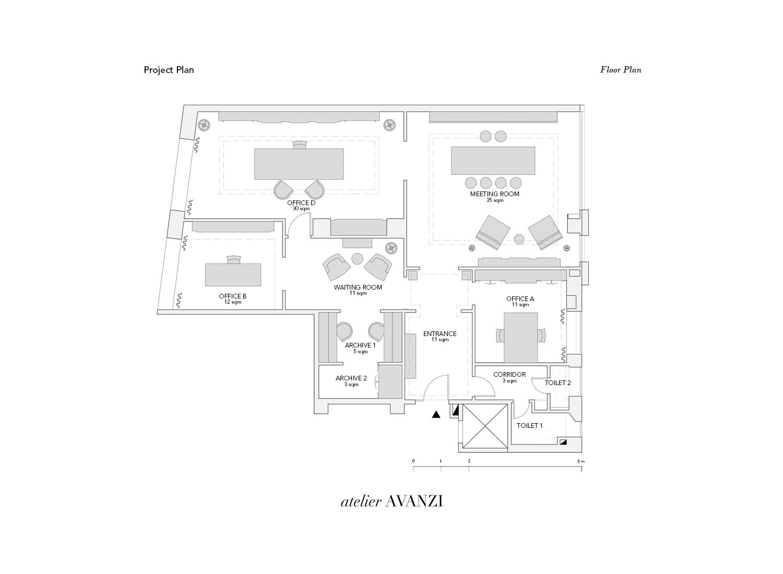 Project Plan atelier Avanzi}