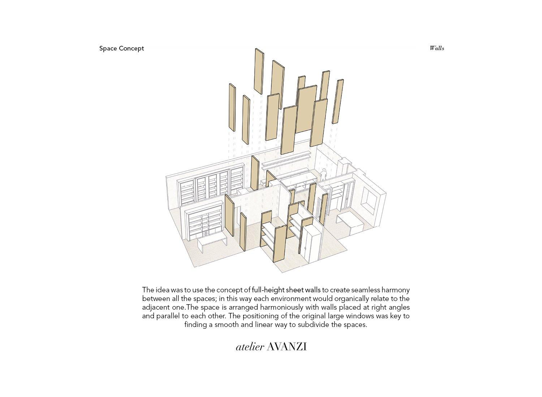 Space Concept - Walls atelier Avanzi}