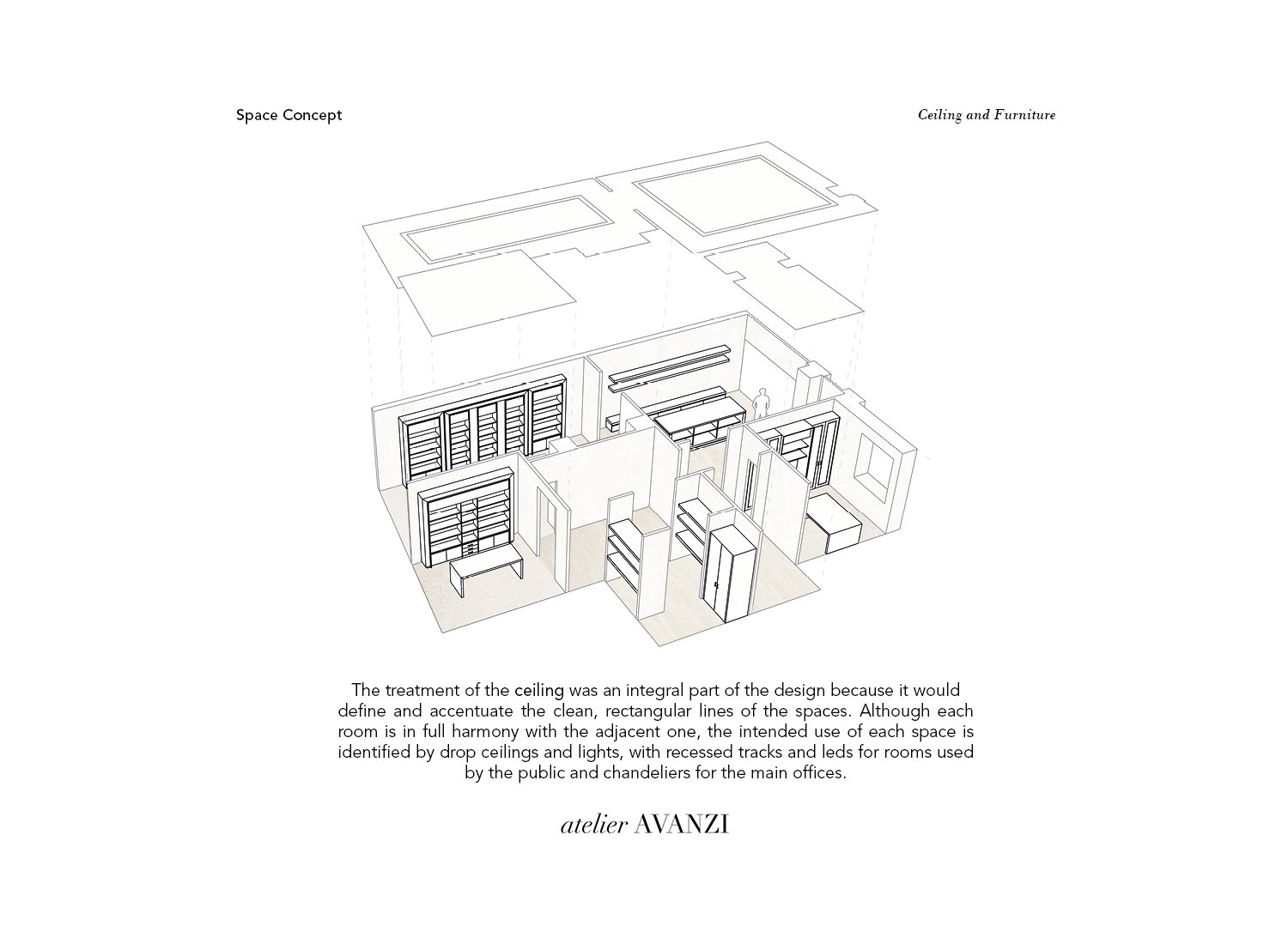 Space Concept - Ceiling and Furniture atelier Avanzi}