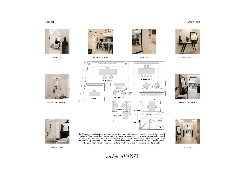 Zoning - Furniture atelier Avanzi}