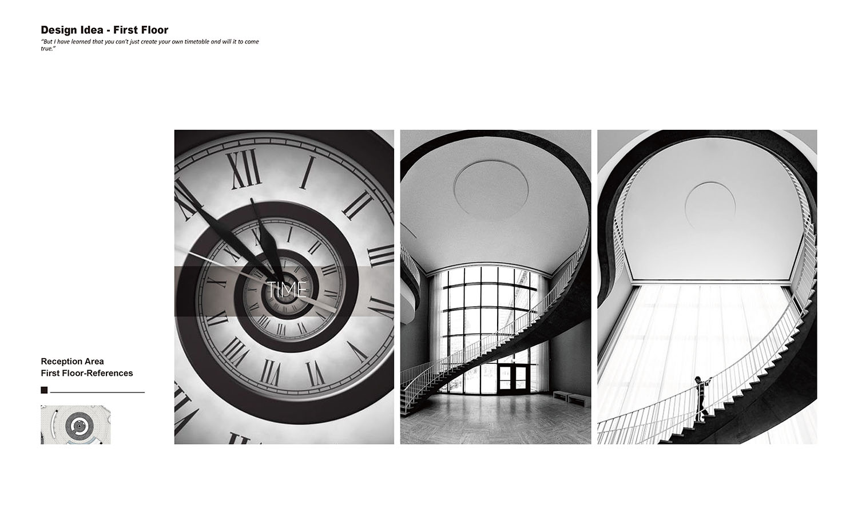 DESIGN IDEA Harmony World Consultant & Design}