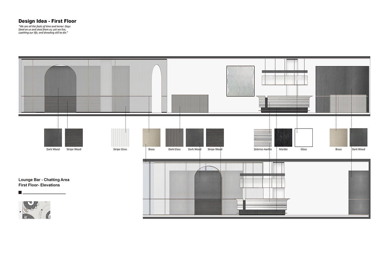 DESIGN IDEA FIRST FLOOR Harmony World Consultant & Design}