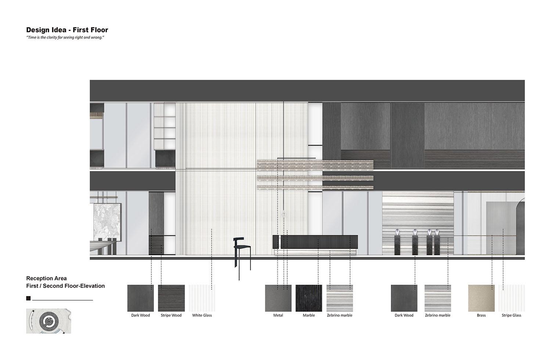 DESIGN IDEA FIRST FLOOR-RECEPTION AREA Harmony World Consultant & Design}