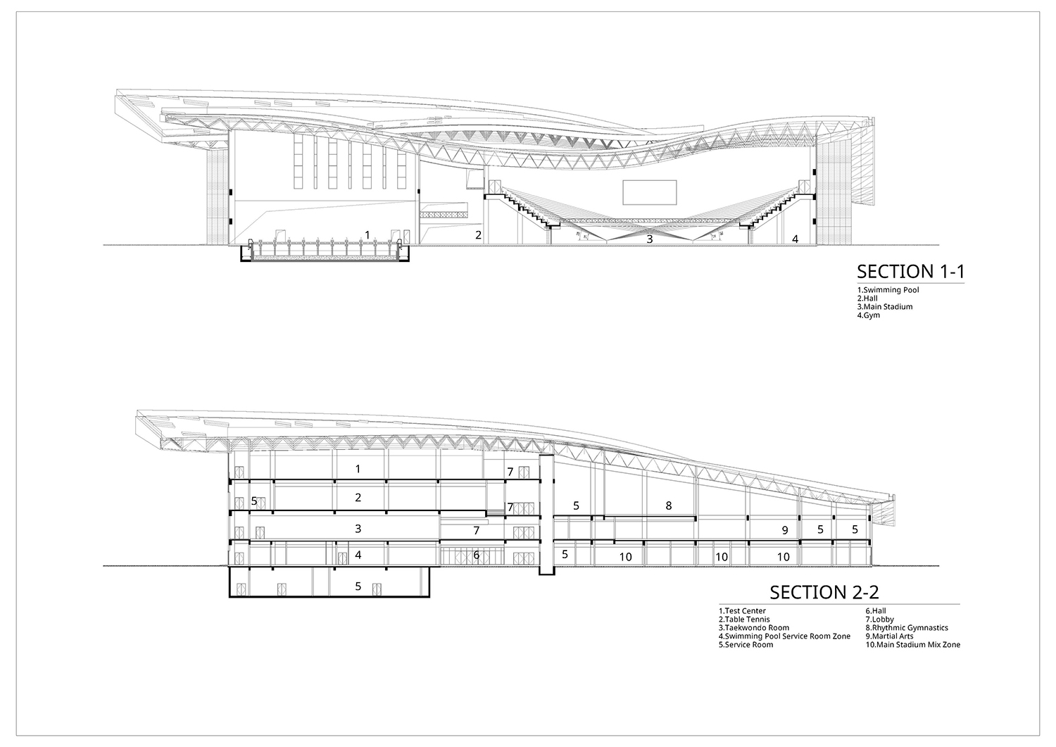 Secontion 1-1 and Section 2-2 Atelier Alter Architects}