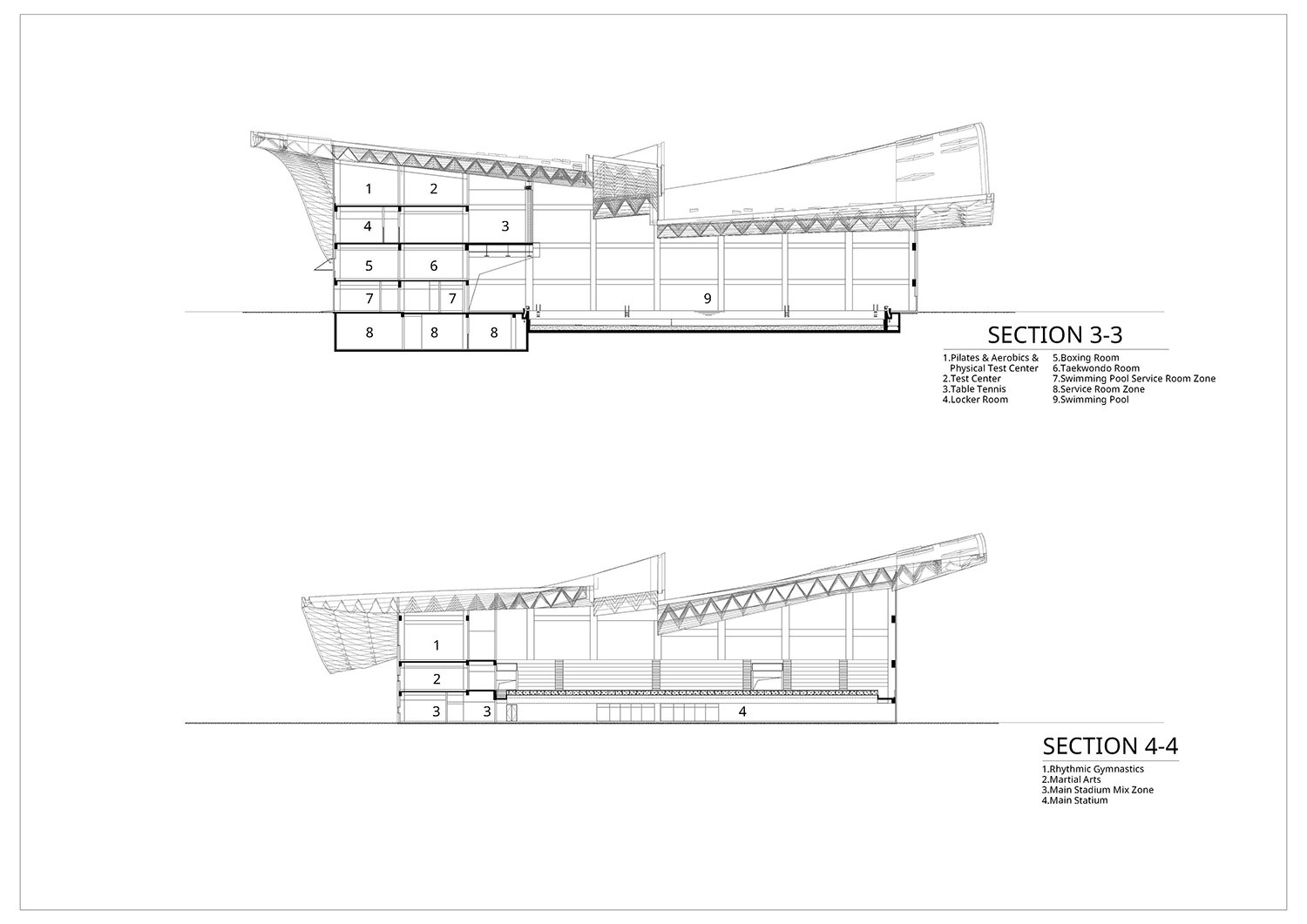 Section 3-3 and Section 4-4 Atelier Alter Architects}