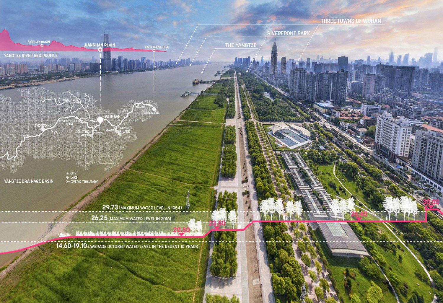 EXISTING CONDITIONS: Dominated by significant infrastructure and high levees, the existing park is a repetitive experience with monotonous paving, a lack of cultural programming, and little ecological bene SASAKI