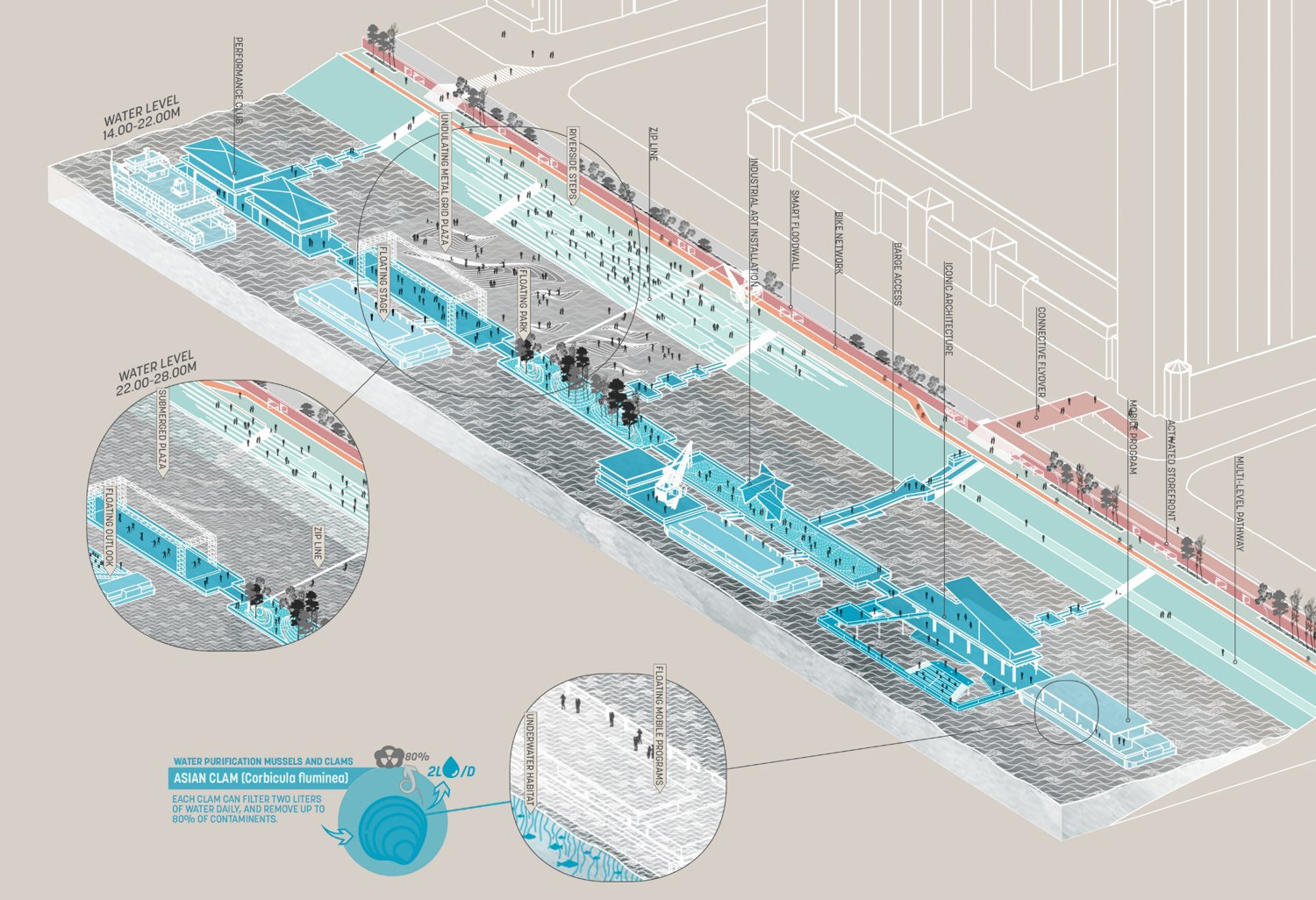 RETHINKING OBSOLETE INFRASTRUCTURE: 68 abandoned infrastructural elements throughout the park that were initially slated for removal are adaptively reused as floating gardens, performance stages, cafes, an SASAKI