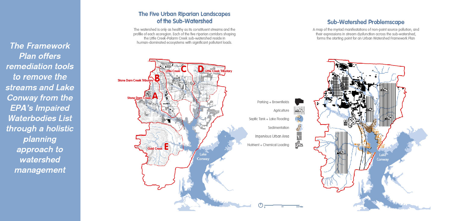 The watershed expressed through hydrological units begins an urban design strategy. University of Arkansas Community Design Center}