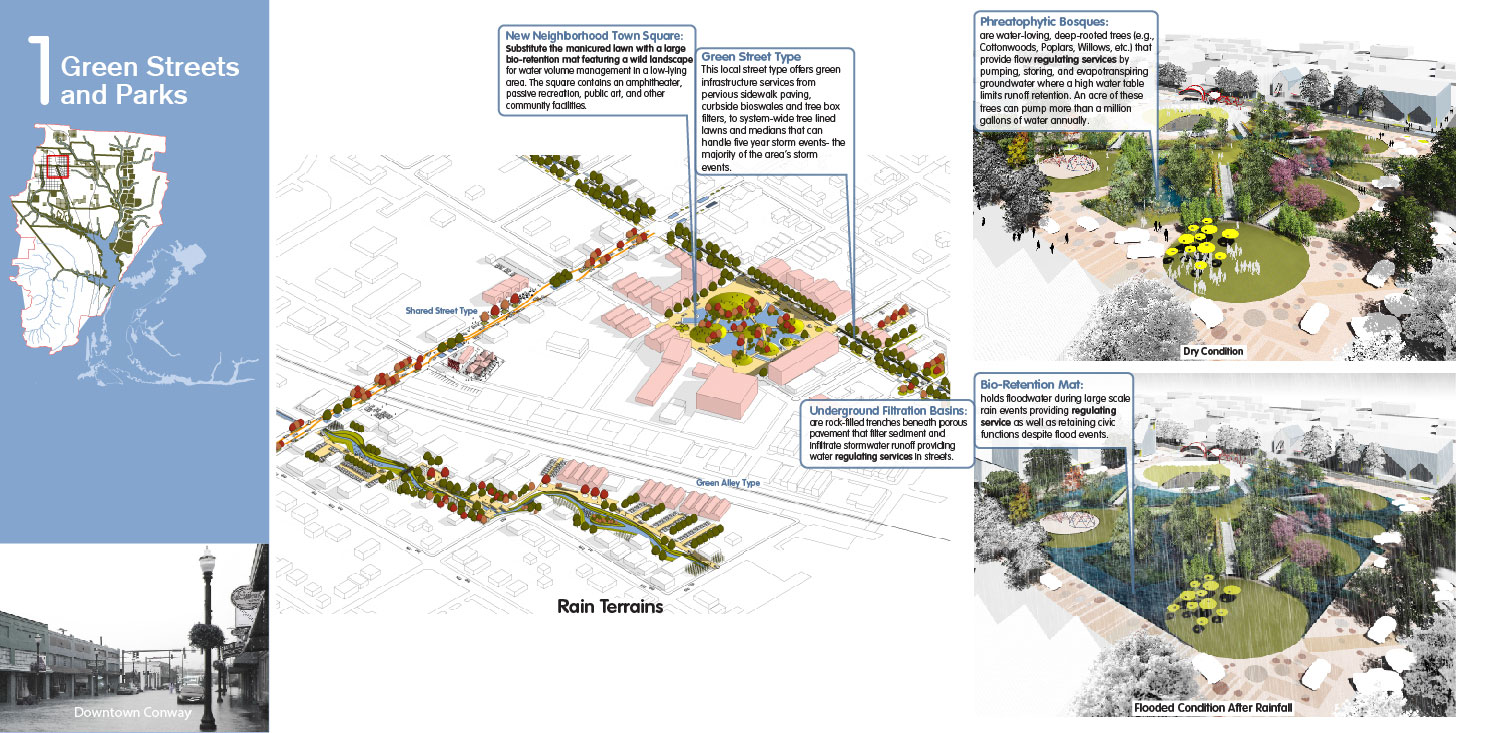In the downtown use rain terrains rather than drainage to manage water and flooding. University of Arkansas Community Design Center}