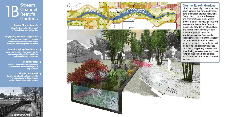 Use soft-engineered remediation gardens in existing hard-engineered infrastructure. University of Arkansas Community Design Center}