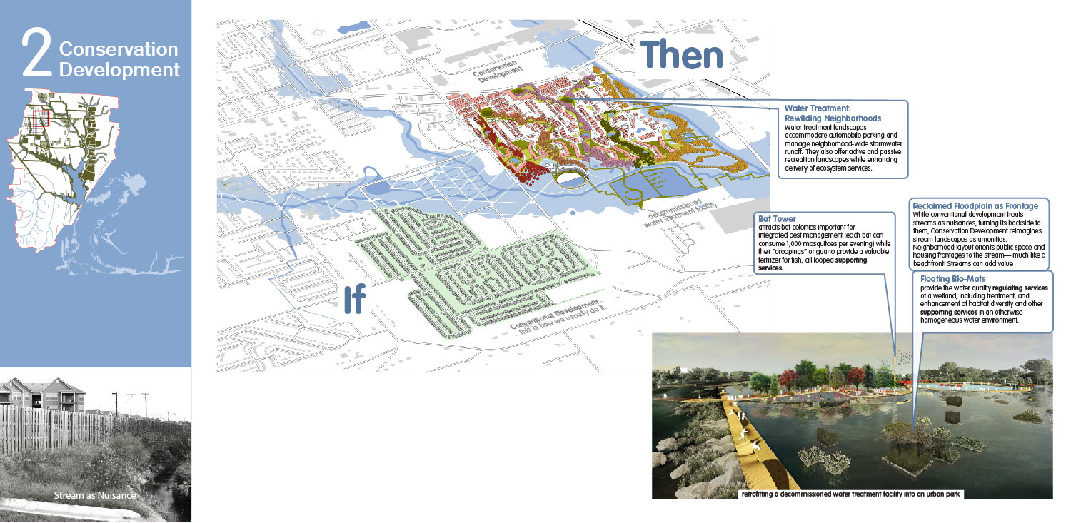 Reprogram settlement patterns—like subdivisions—as sponge cities to manage water on-site. University of Arkansas Community Design Center}