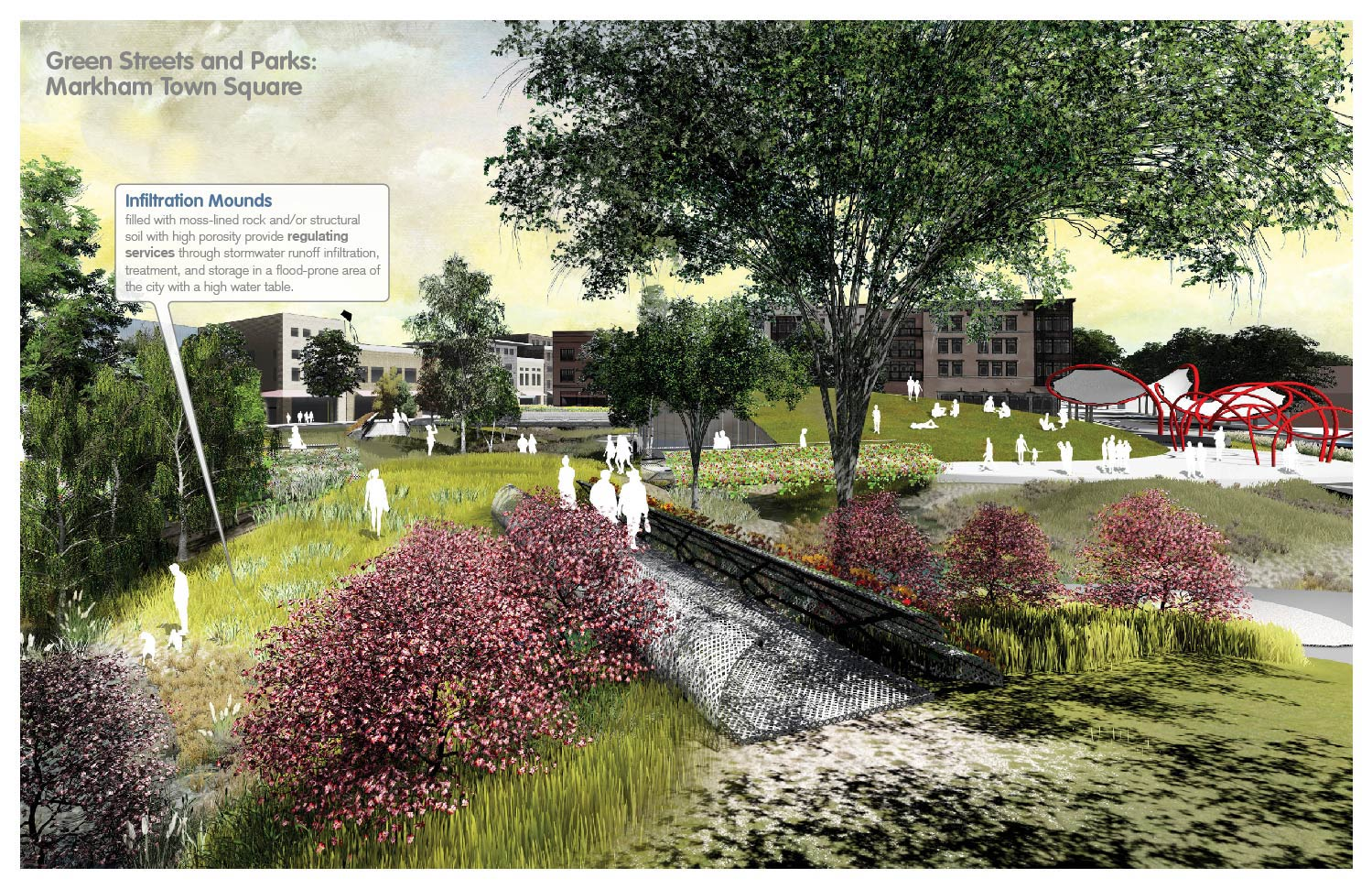 Town Square: infiltration mounds provide regulating services and manage stormwater. University of Arkansas Community Design Center