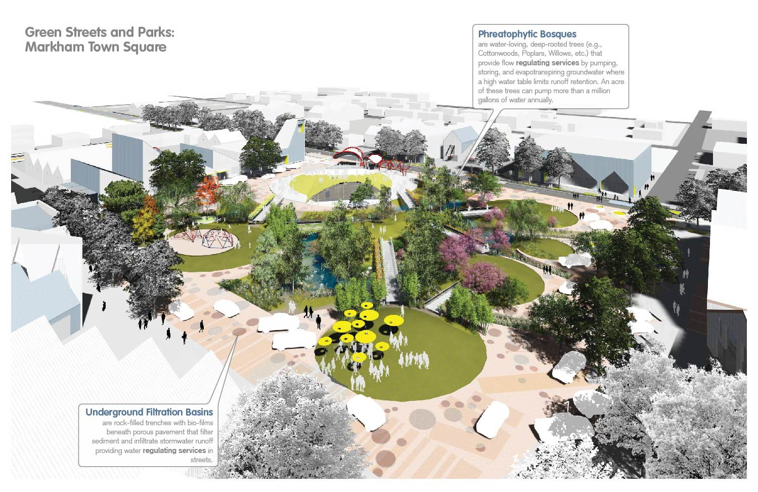 Town Square: underground filtration basins filter sediment and infiltrate stormwater. University of Arkansas Community Design Center