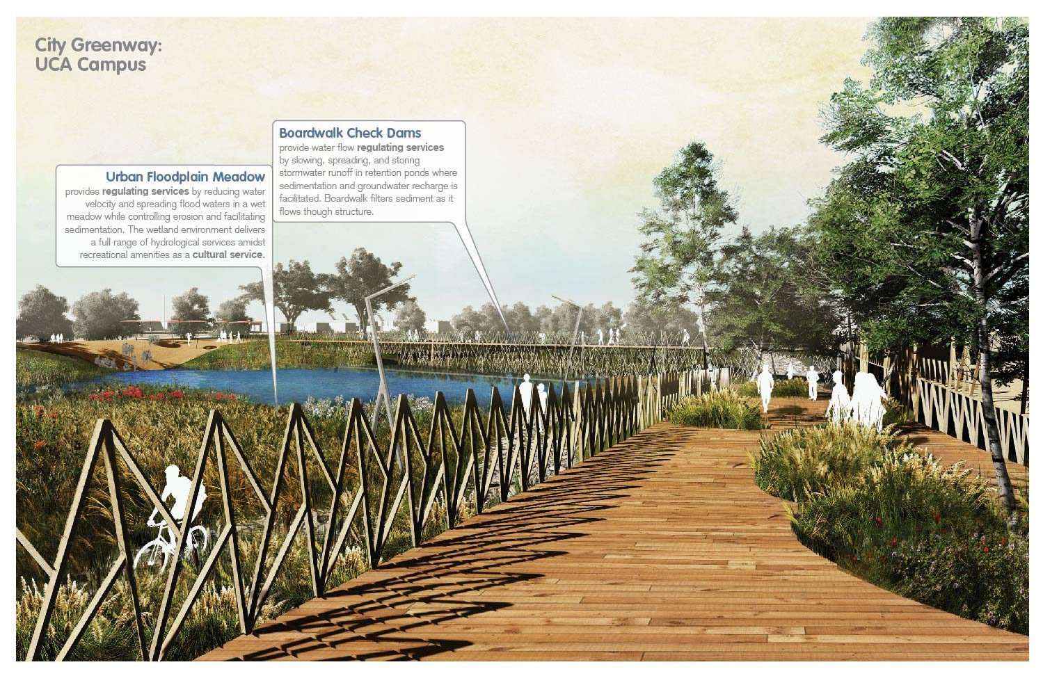 City Greenway: the urban floodplain meadow provides regulating services by reducing water velocity. University of Arkansas Community Design Center