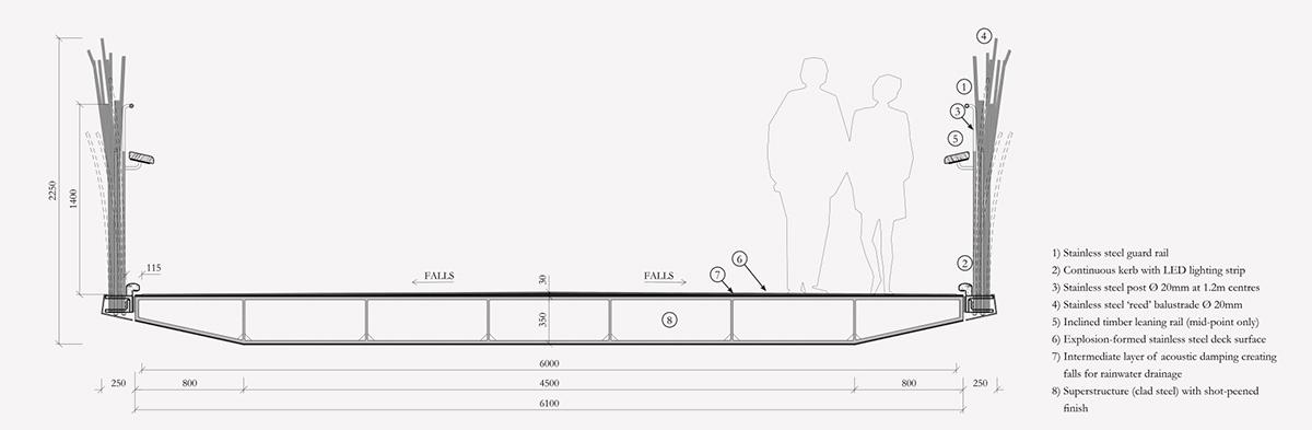 Cross section Ian Ritchie Architects Ltd}