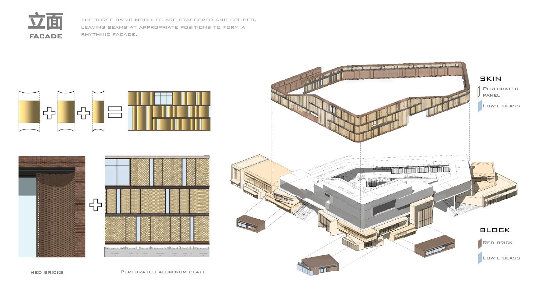 BUILDING FACADE Yan Li}