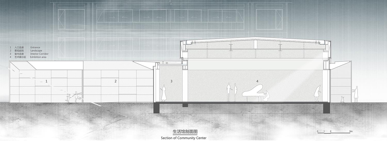section gad · line+ studio}