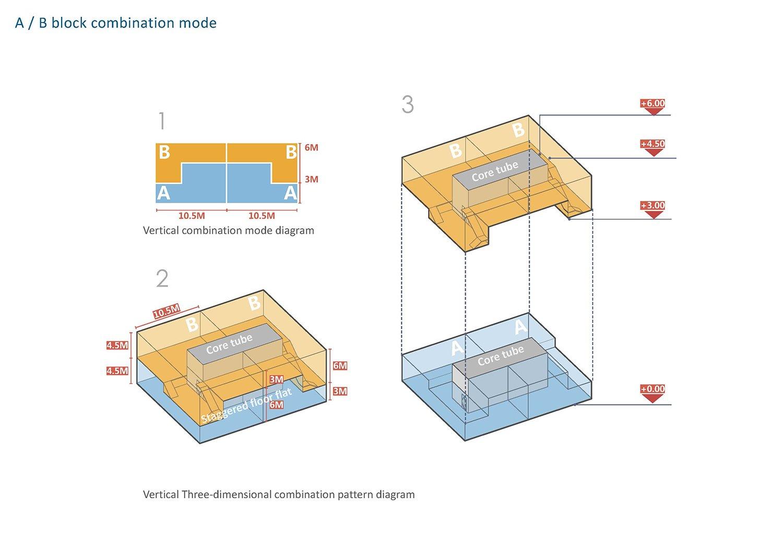 A  B block combination mode DC ALLIANCE}
