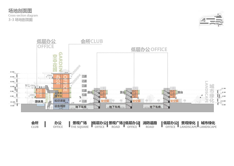 Cross-section diagram DC ALLIANCE}