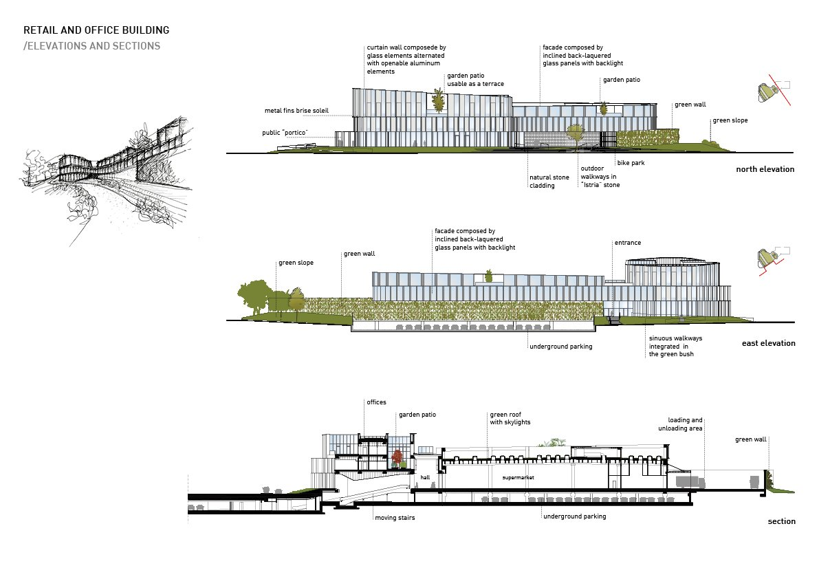 Retail and office building - elevations and sections Alessandro Bucci Architetti}