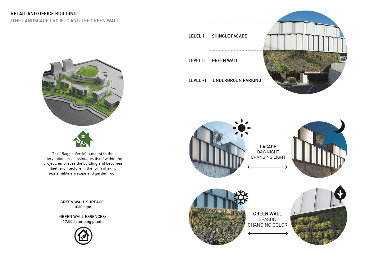 Retail and office building - the landscape project and the green wall Alessandro Bucci Architetti}