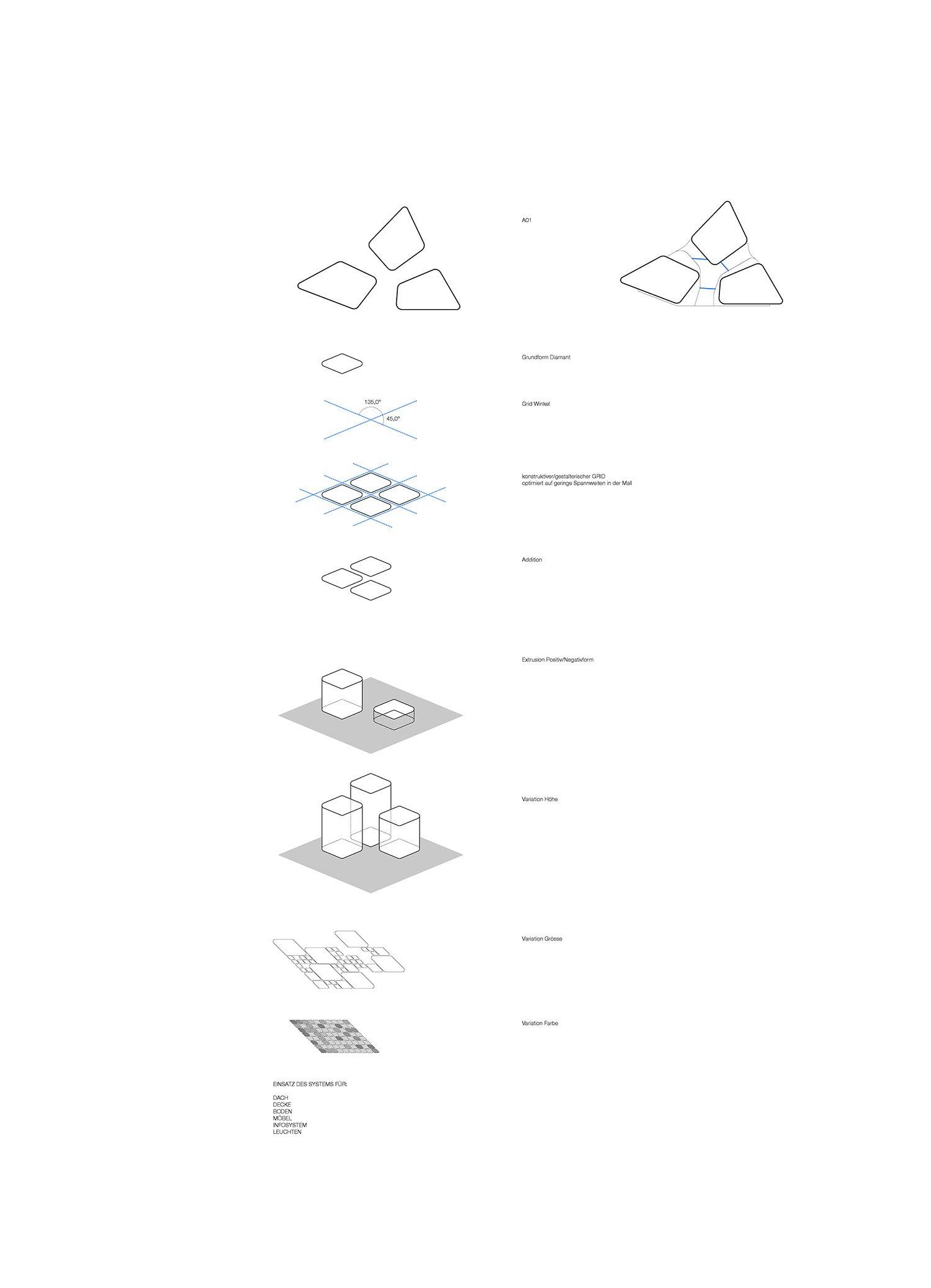 THE ICON / Design concept BEHF Architects}