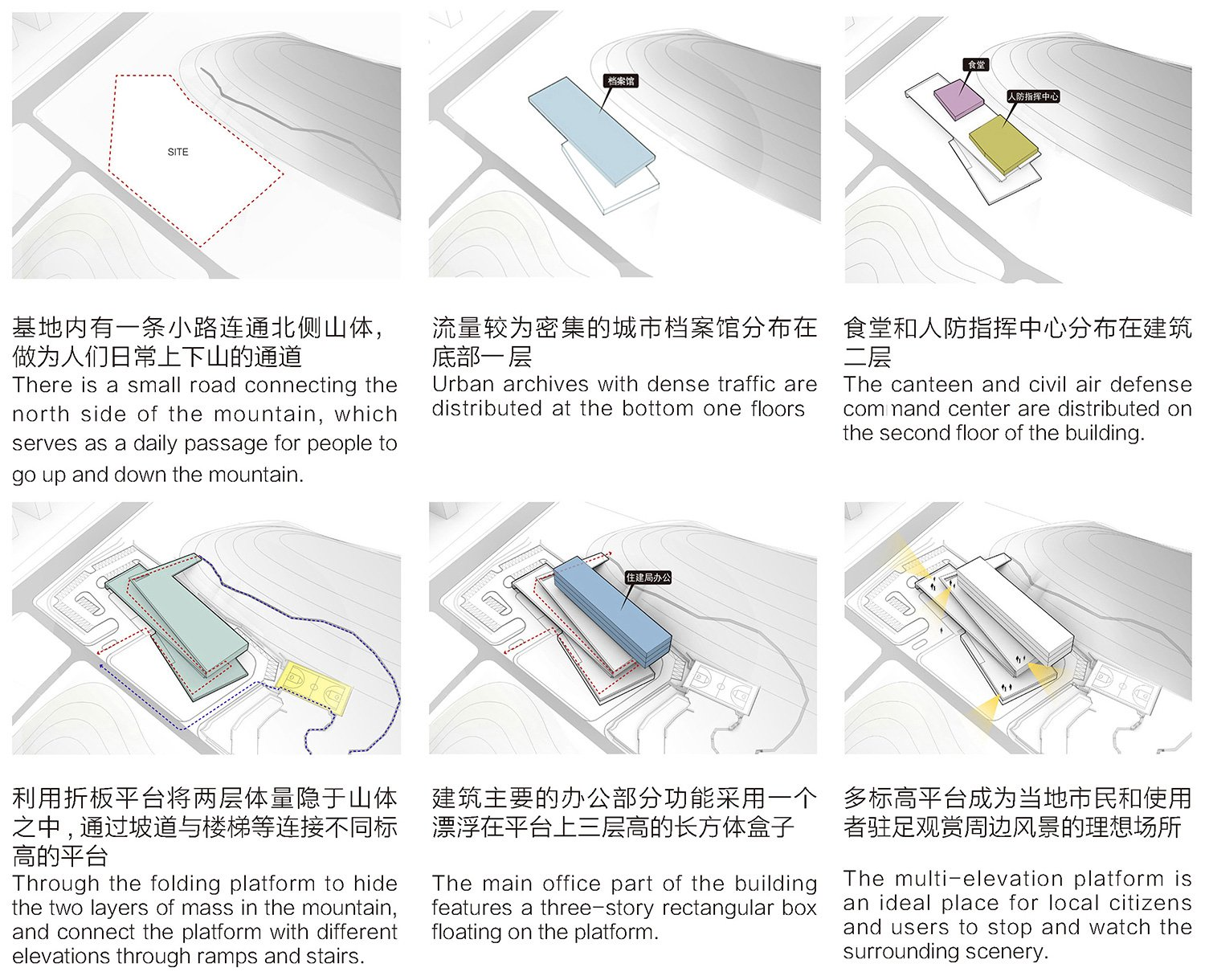 Shape-generation the Architectural Design and Research Institute of Zhejiang University Co., Ltd}