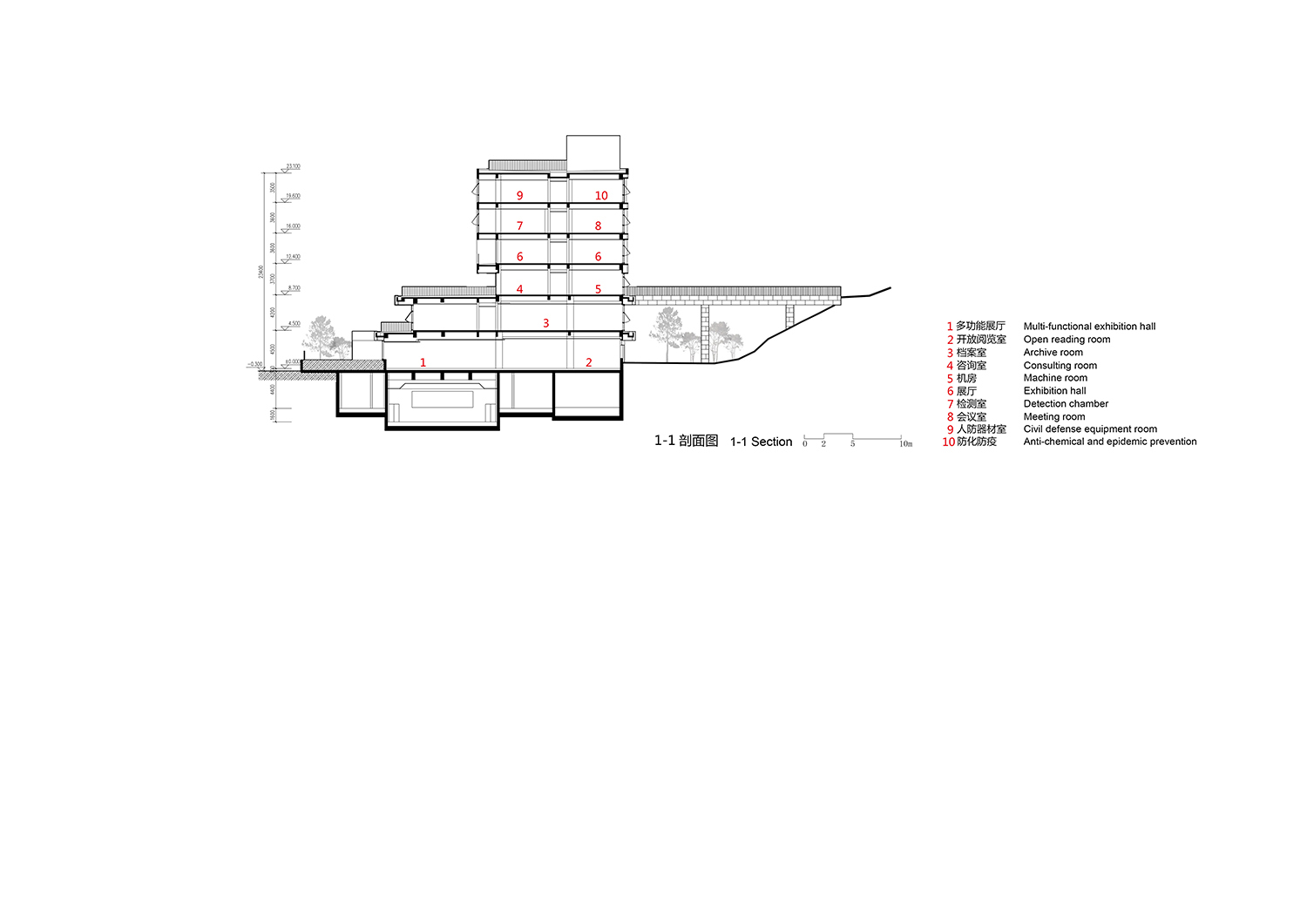 Section-2 the Architectural Design and Research Institute of Zhejiang University Co., Ltd}