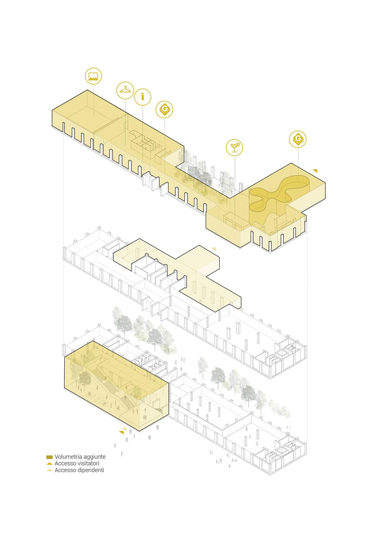La fabbrica trasparente - assonometria Salvatore Terranova Architetto}