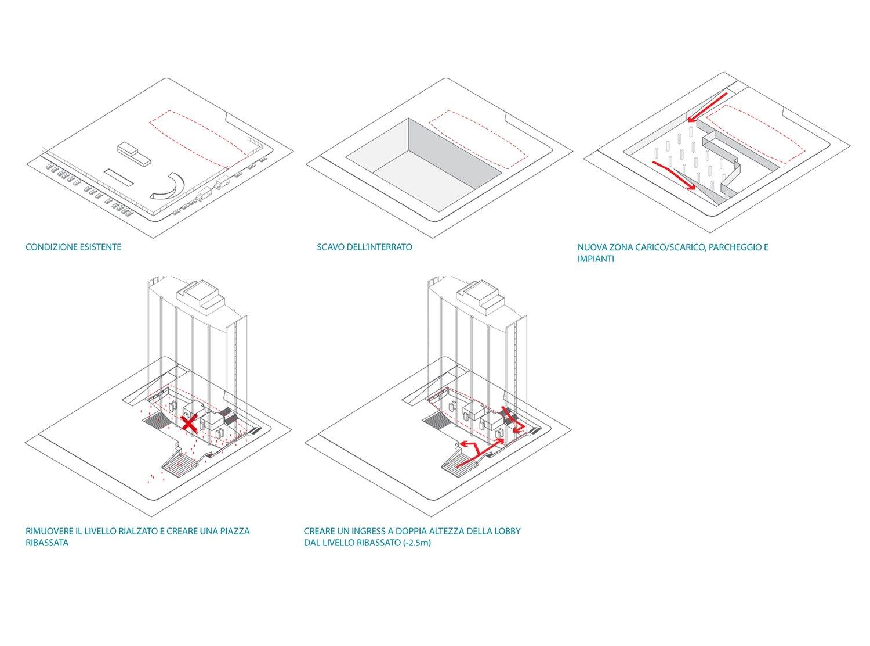 Concept di progetto 1 COIMA}