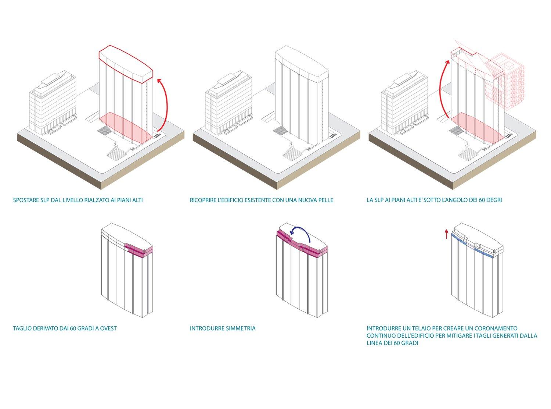 Concept di progetto 2 COIMA}