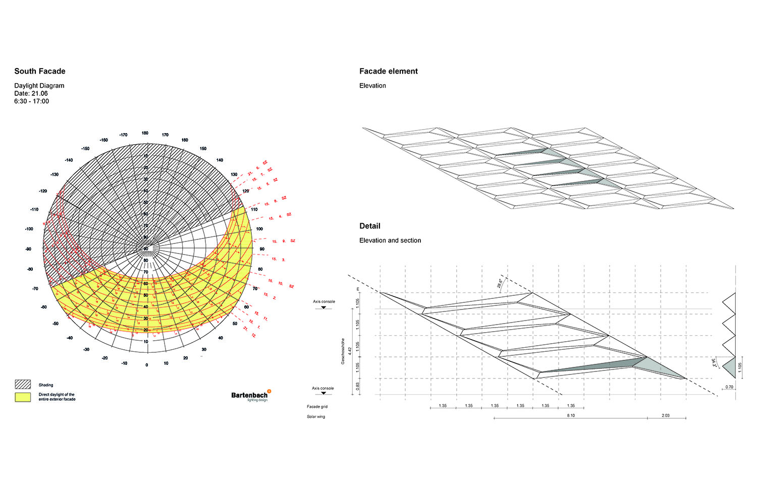 Facade Diagram Behnisch Architekten}