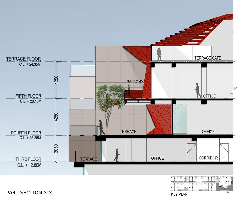 SECTION DETAIL SANJAY PURI ARCHITECTS}
