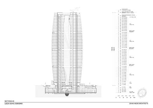 Section © Zaha Hadid Architects}