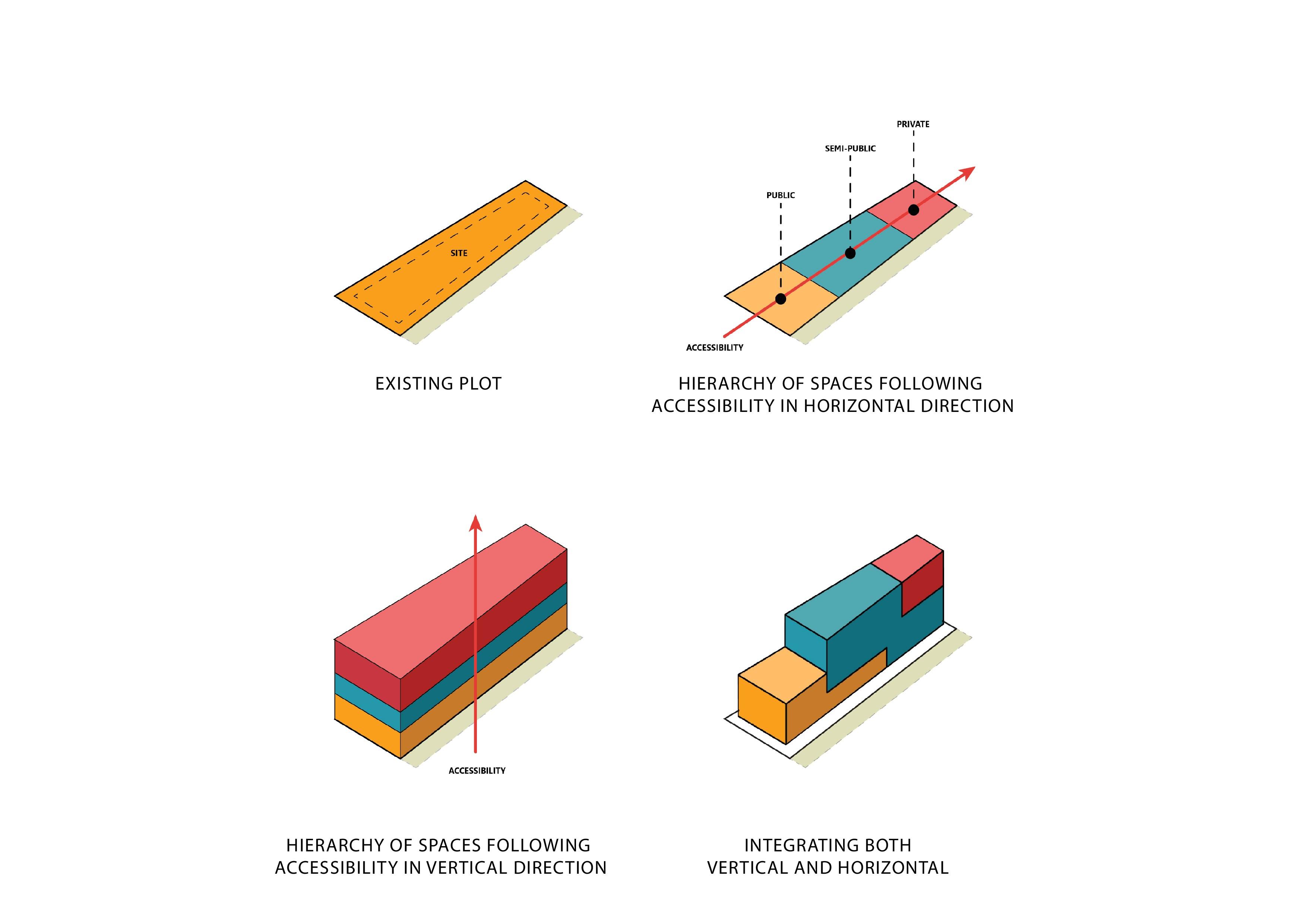 Diagram 1 IDIN Architects}