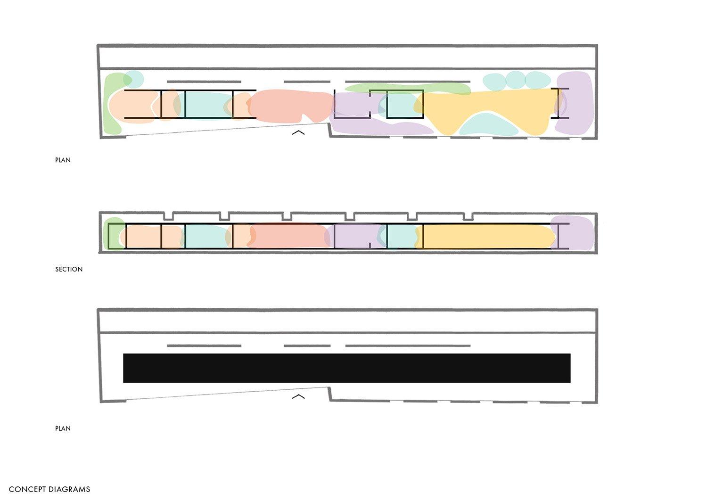 Concept diagrams Montalba Architects}