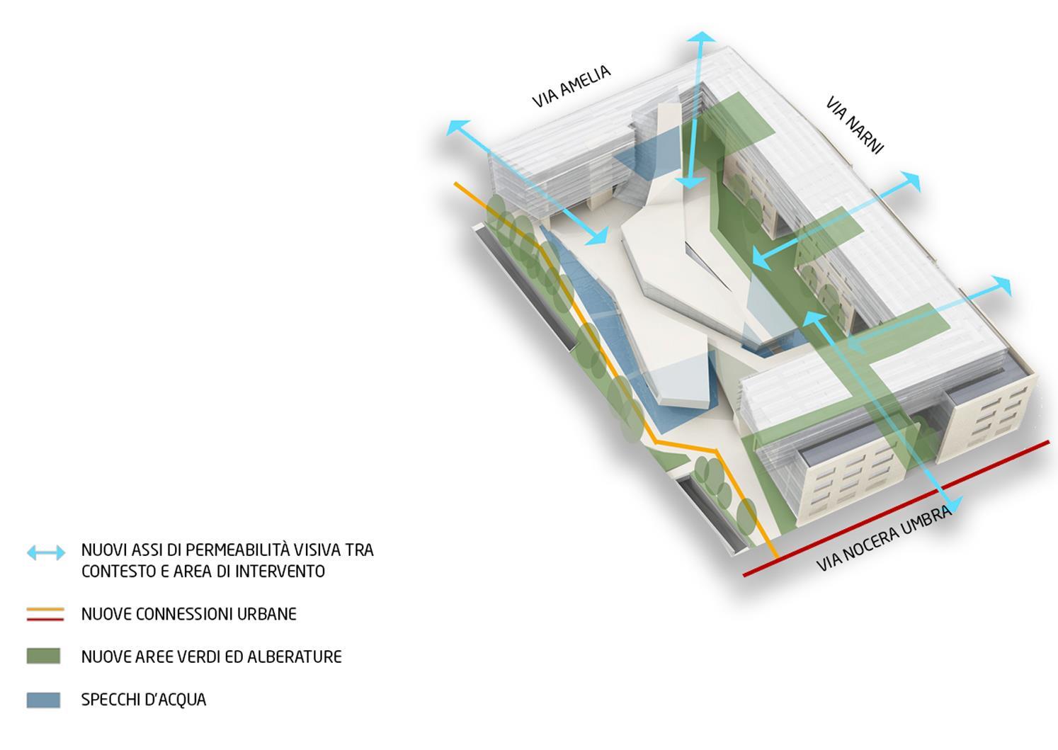 Schema delle connessioni urbane studio Transit}