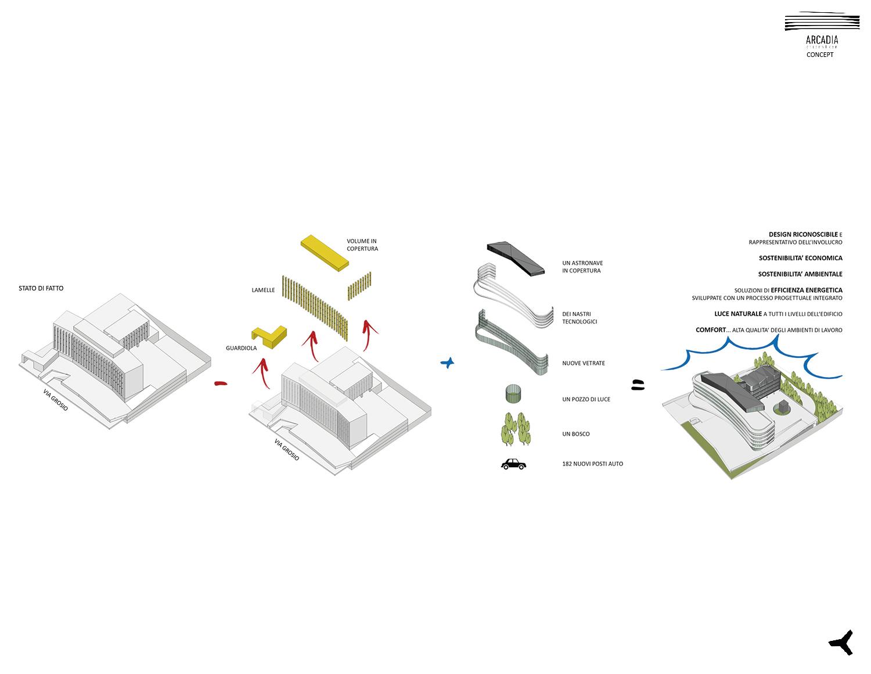 Concept Giuseppe Tortato Architetti}