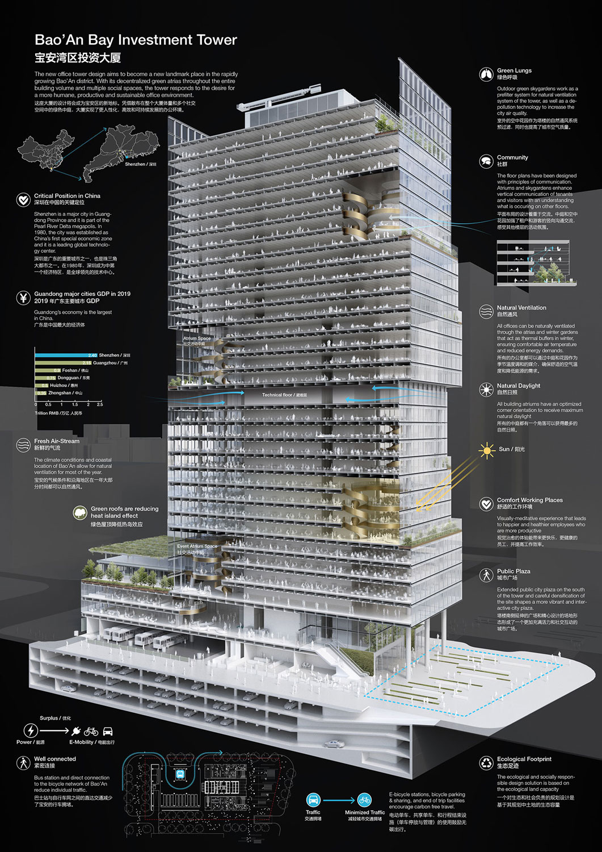 Sustainability Infograph Jaeger Kahlen Partners Architects Ltd.}