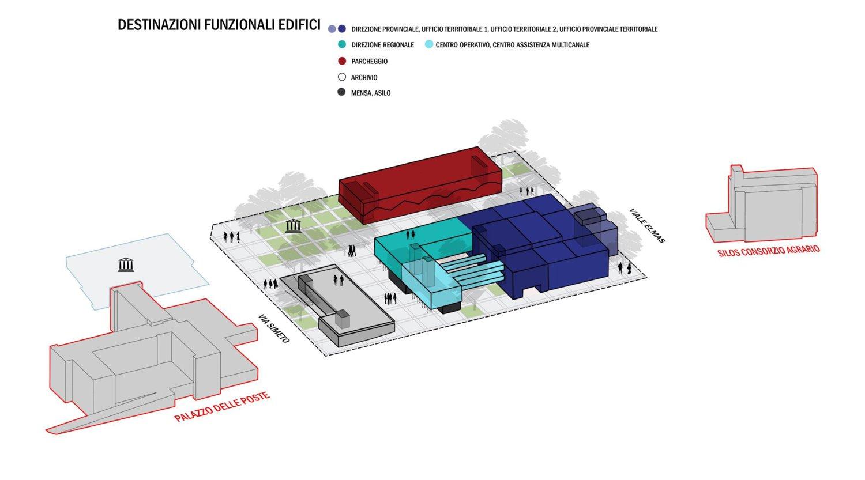 Destinazione funzionale degli edifici Corvino+Multari}